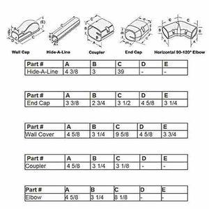 Kit De Cubierta Para Mini Split Ductlessaire Hide-a-line