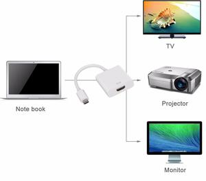 Adaptador Conversor USB C 3.1 a HDMI Macbook Chromebook