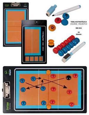Tabla De Estrategias Voleibol