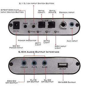 Vcando Equipo De Audio 5.1 Decodificador De Sonido Digital