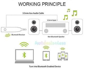 Bala De Audio Inalámbrico Bluetooth V4.1 Receptor Aux Coche