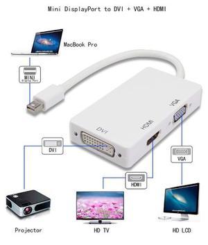 Convertidor 3 En 1 Mini Displayport A Hdmi Vga Dvi 15cm Mac