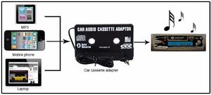 Adaptador Sonido De Componente O Teléfono A Su Casetera