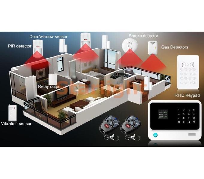 Soporte Técnico Camaras de Seguridad y Controles de Acceso