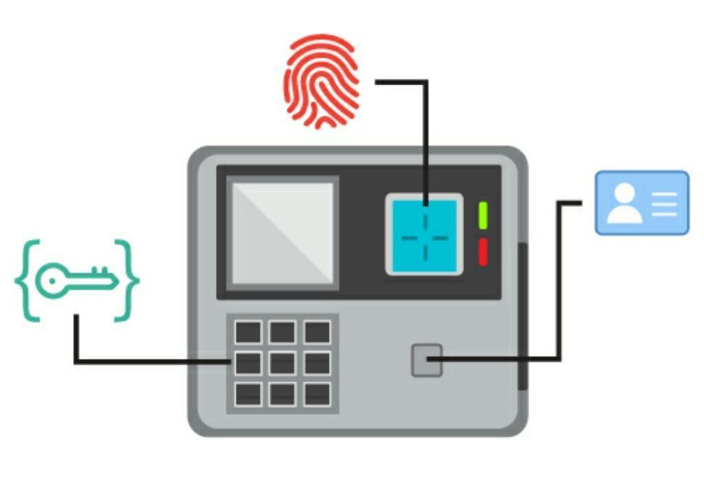 Alarmas,controles de Acceso Y Magnéticos