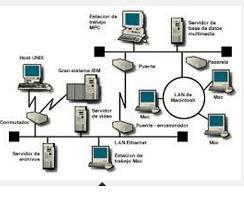 Servicio Técnico de redes, cableadas, inalámbricas, de