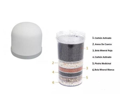 Combo Repuestos Filtro Purificador 14 Litros Piedra