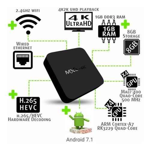 Tv Box 4k 8gb Ram 1gb Quad Core Convierte Tv A Smart Tv + Ob